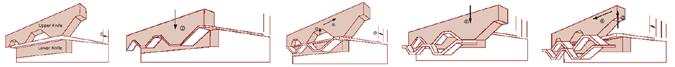 Sankey - fabricantes de metal extendido (deployé)
